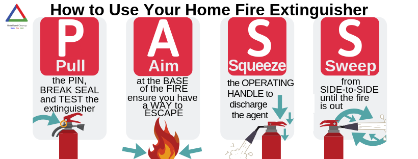 Fire Extinguisher Infograhic