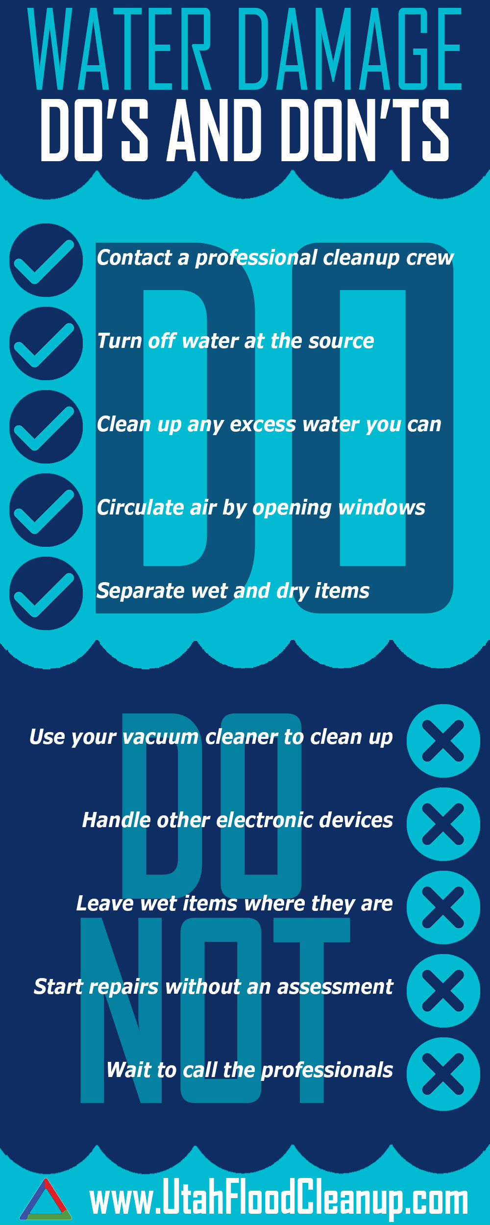 Water-Damage-Infographic 5 Potential Causes of Water Damage Water Damage Infographic