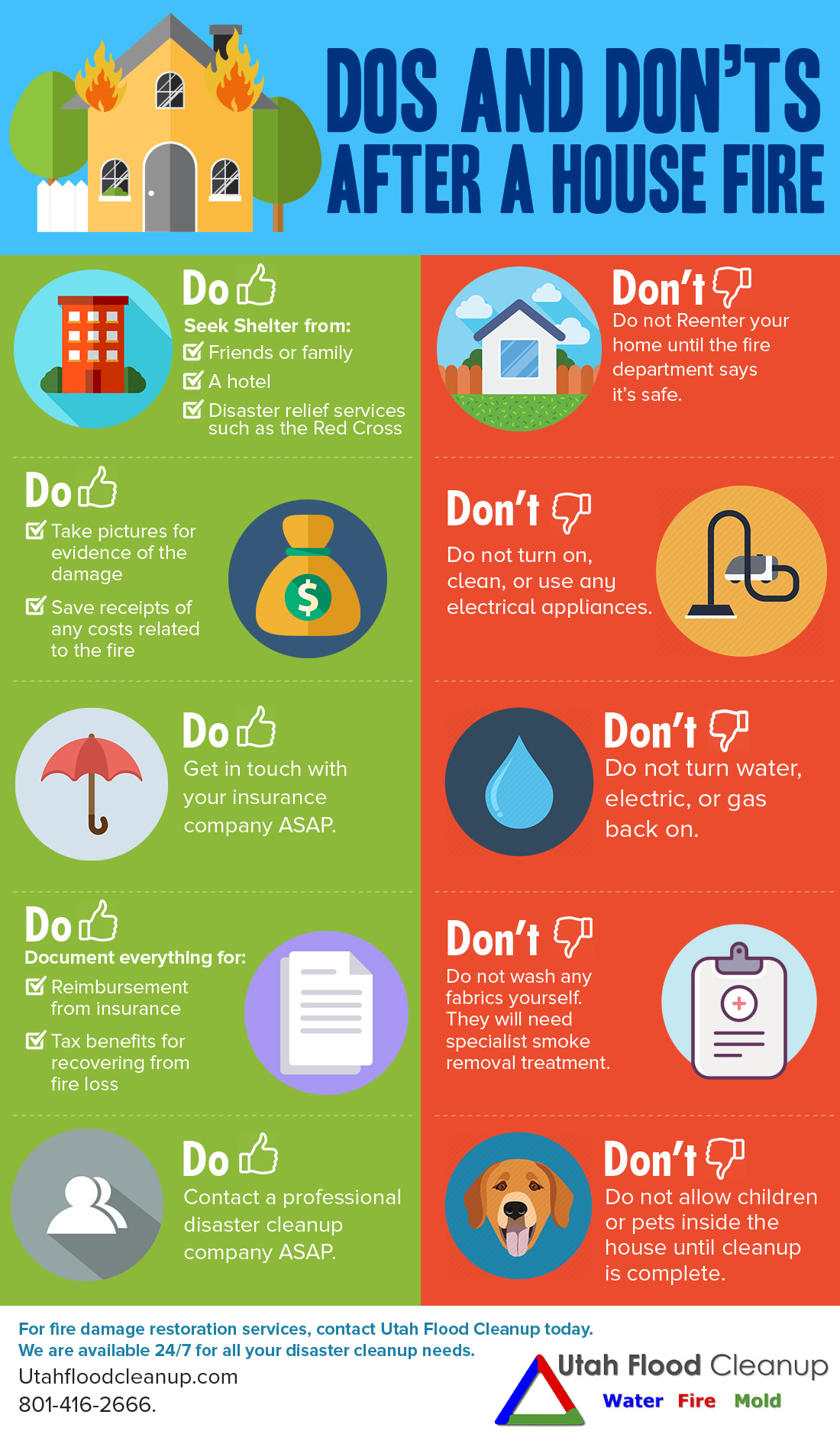 infographic20-Dos-Donts-House-Fire - Water, Fire & Mold